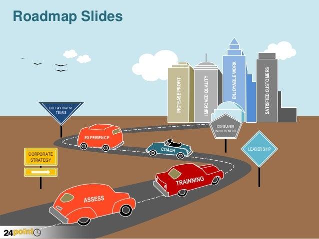 Roadmap Slides - PowerPoint Business Templates Slide 3