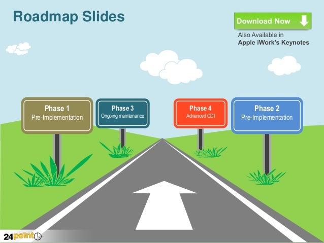 roadmap slide ppt