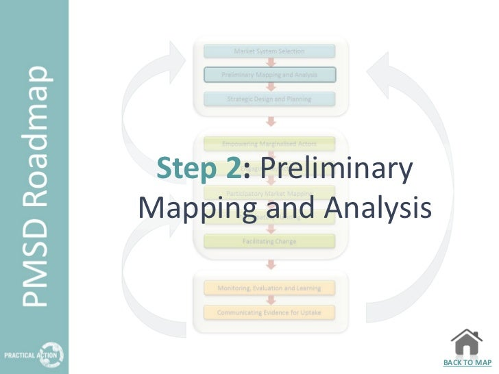 Step 2: PreliminaryMapping and Analysis                       BACK TO MAP