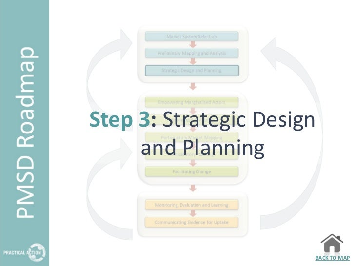 Step 3: Strategic Design     and Planning                       BACK TO MAP