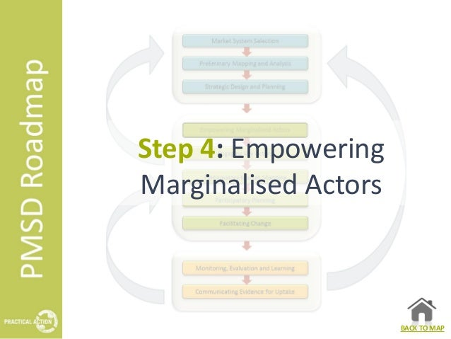 Step 4: EmpoweringMarginalised Actors                      BACK TO MAP