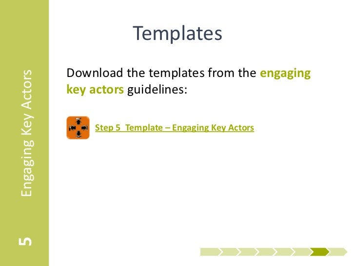 Templates                      Download the templates from the engagingEngaging Key Actors                      key actors...