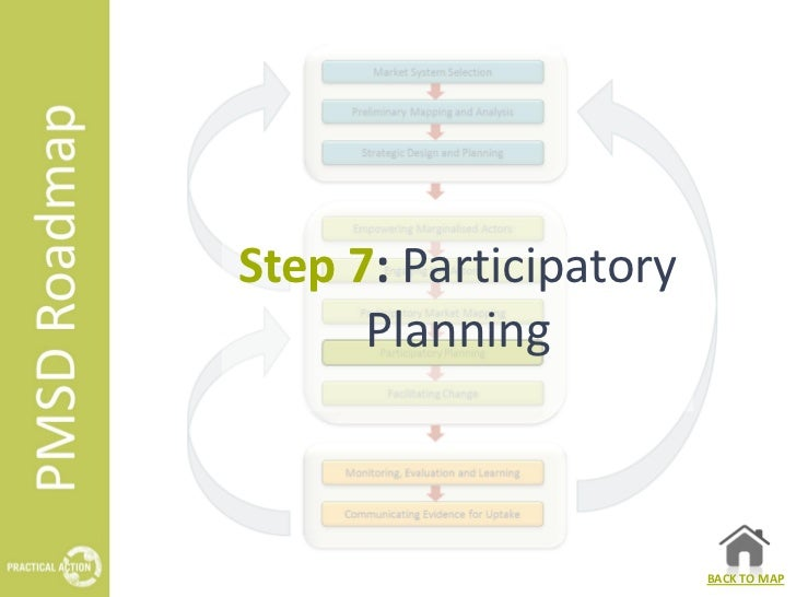 Step 7: Participatory      Planning                        BACK TO MAP