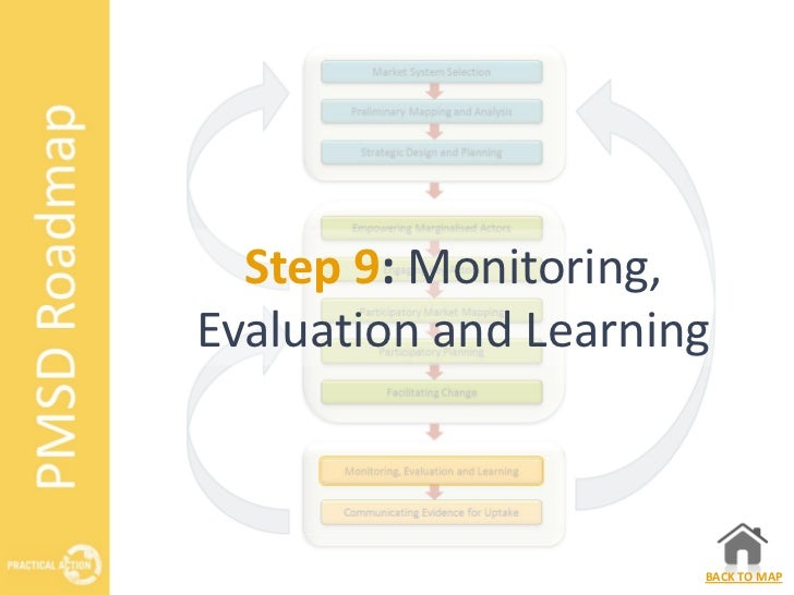 Step 9: Monitoring,Evaluation and Learning                      BACK TO MAP