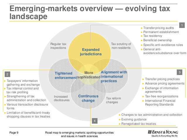 emerging markets overview and growth opportunities Increasing healthcare spending in emerging markets conducive environment for market growth aging global population drives carbon dioxide incubators air-jackets replace water-jackets in co2.