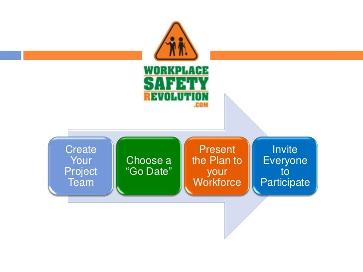 road map to safety ppt