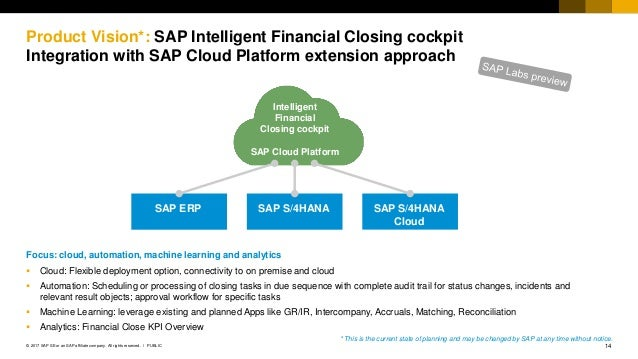 SAP Financial Closing cockpit in SAP S/4HANA