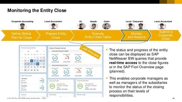 SAP Financial Closing cockpit in SAP S/4HANA