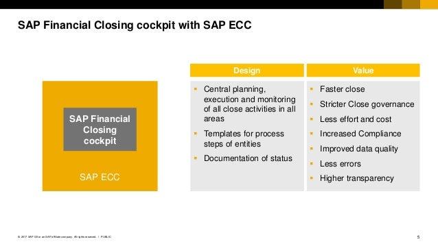 SAP Financial Closing Cockpit In SAP SHANA Status And Roadmap - Financial roadmap template