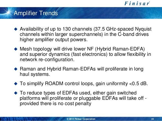 Optoplex 3 Port Tunable Filter