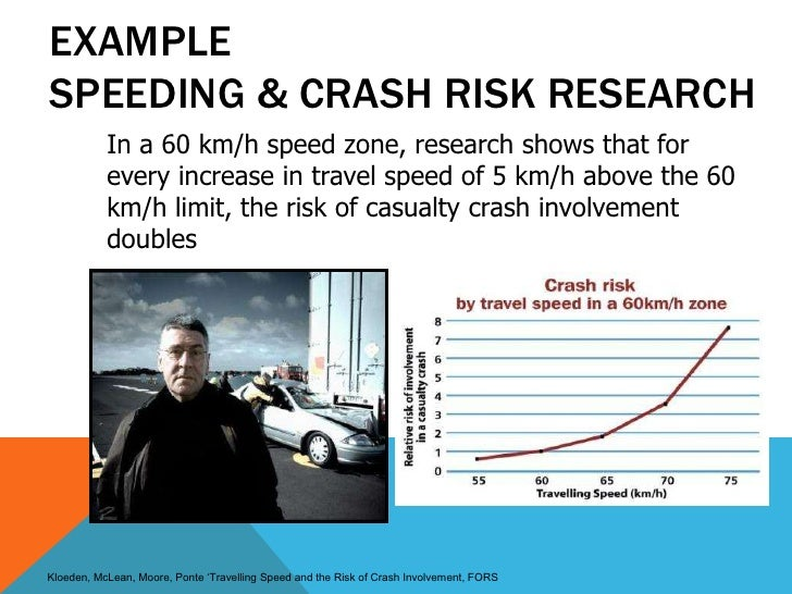the importance of road safety Road crashes are a serious threat to youth no matter where they are find out why young people are at risk of road crashes see the road safety solutions.