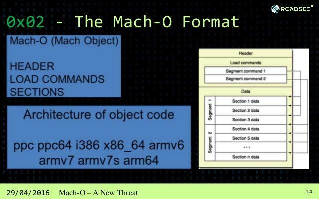 1529/04/2016 Mach-O – A New Threat 0x02 - The Mach-O Format HEADER