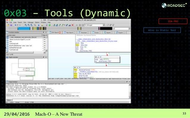 3429/04/2016 Mach-O – A New Threat 0x03 – Tools (Dynamic) LLDB