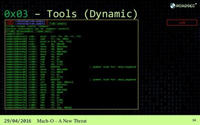 3529/04/2016 Mach-O – A New Threat 0x03 – Tools (Dynamic) FSEVENTER