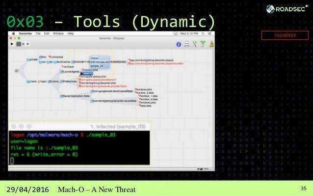 3629/04/2016 Mach-O – A New Threat 0x03 – Tools (Dynamic) OPEN SNOOP