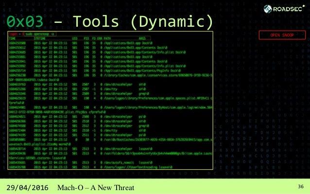 3729/04/2016 Mach-O – A New Threat 0x03 – Tools (Dynamic) ACTIVITY MONITOR