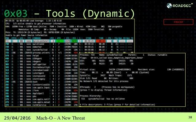 3929/04/2016 Mach-O – A New Threat 0x03 – Tools (Dynamic) TCPDUMP