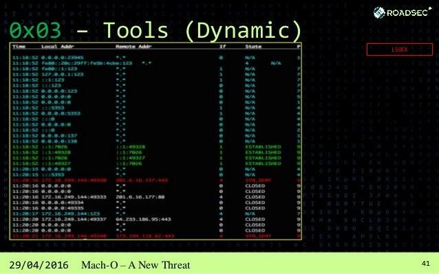 4229/04/2016 Mach-O – A New Threat 0x03 – Tools (Dynamic) Little Snitch