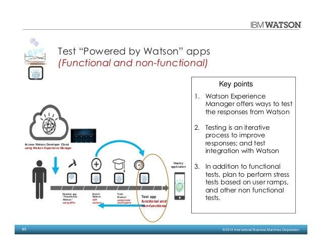 watson test