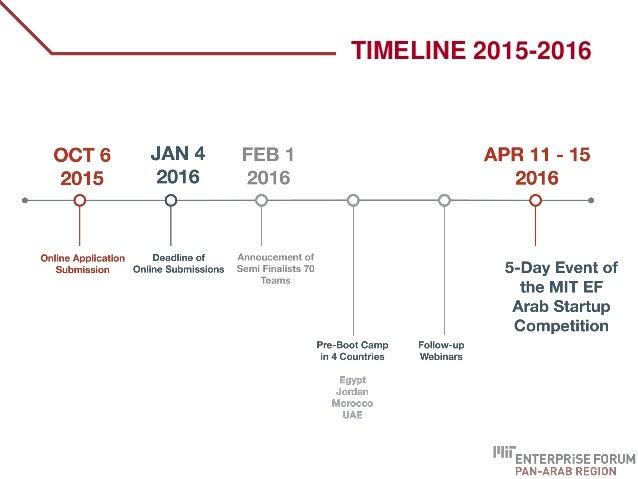 TIMELINE 2015-2016