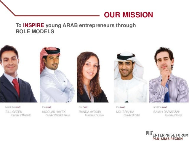 To INSPIRE young ARAB entrepreneurs through ROLE MODELS OUR MISSION