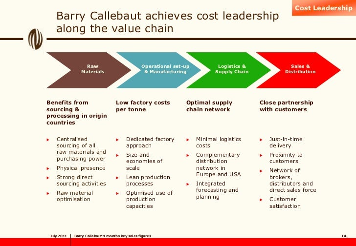 a critique of porter's cost leadership