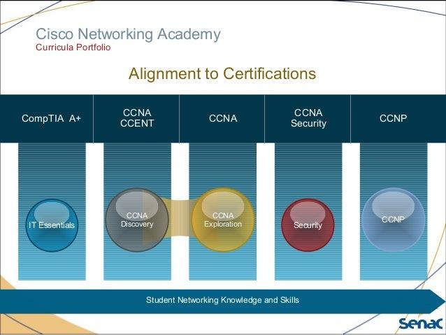 Vantagens Da Nova Certifica 231 227 O Cisco