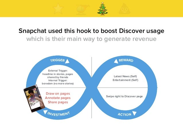 Snapchat used this hook to boost Discover usage which is their main way to generate revenue External Trigger: headline in ...