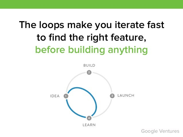 The loops make you iterate fast to find the right feature,
