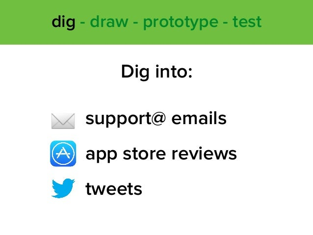 Dig into: support@ emails app store reviews tweets dig - draw - prototype - test