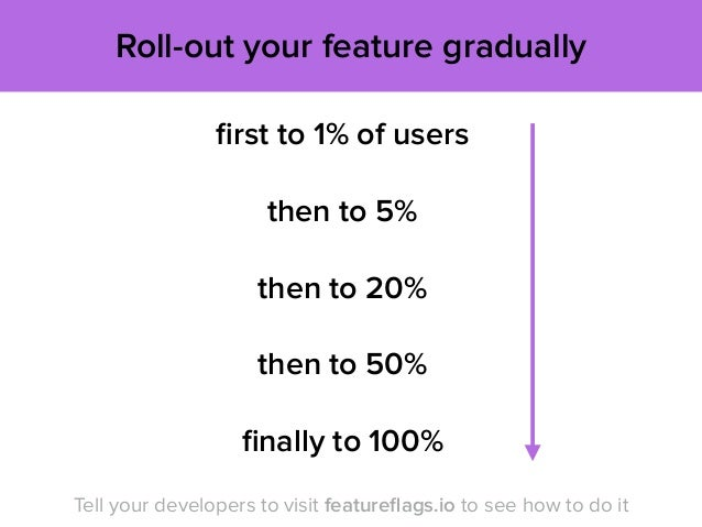 Roll-out your feature gradually  first to 1% of users then to 5% then to 20% then to 50% finally to 100% Tell your develope...