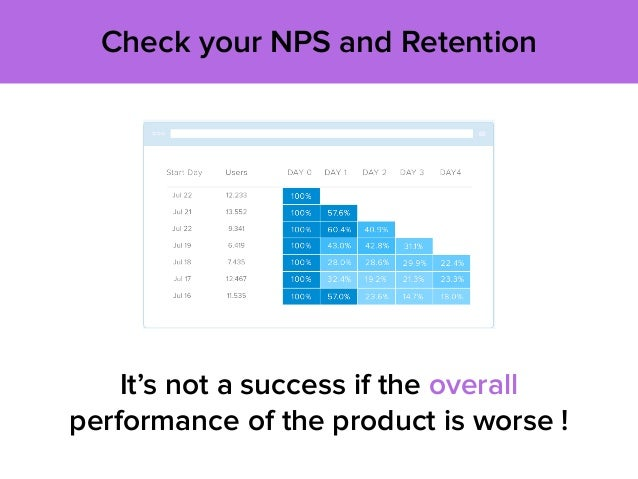 Check your NPS and Retention It's not a success if the overall performance of the product is worse !
