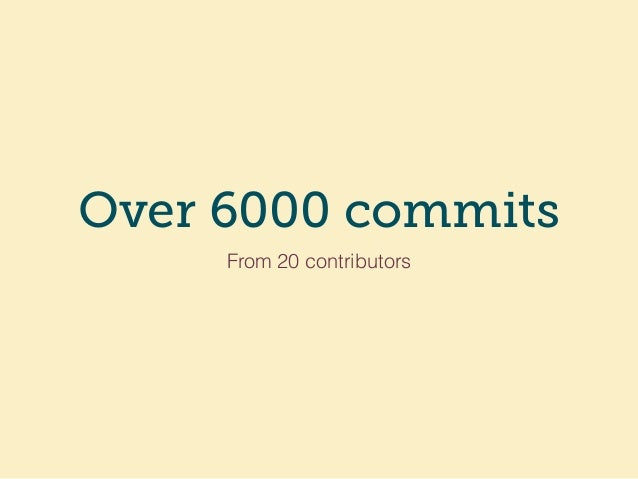Over 6000 commits From 20 contributors