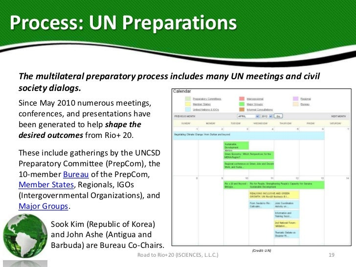 Process: UN PreparationsThe multilateral preparatory process includes many UN meetings and civilsociety dialogs.Since May ...