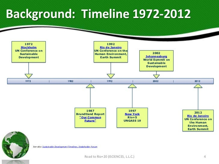 Background: Timeline 1972-2012 1972 1992 Stoc.