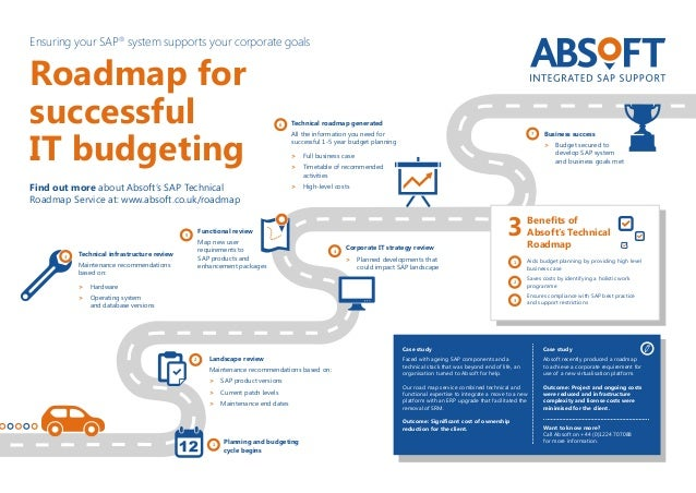 roadmap for successful it budgeting