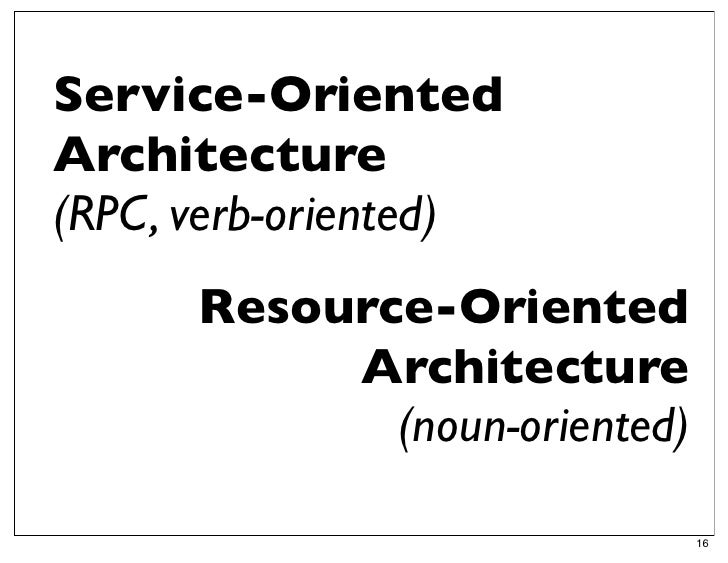 Resource-Oriented Architecture (ROA) and REST
