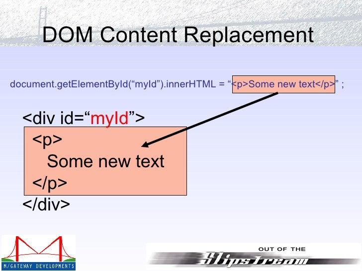 Document Getelementbyid Myid Innerhtml P Some New Text P