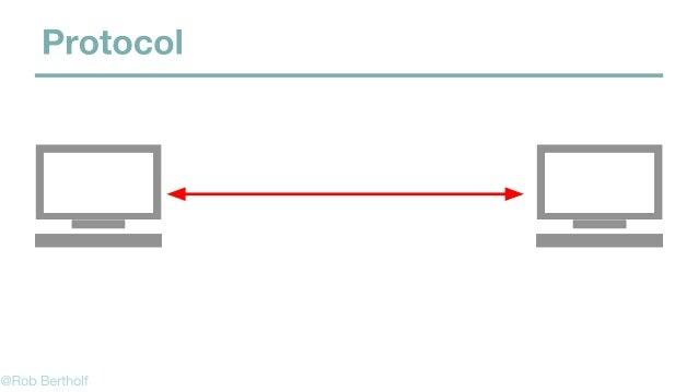 Internet Protocol (IP) Internet