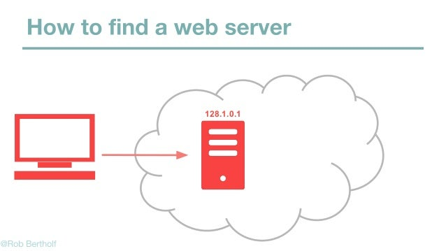 "Chrome http://Company.com ""Visit us on the web at Company.com"""