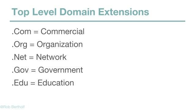 Name Server Web Server http://domain.com http://128.1.0.1