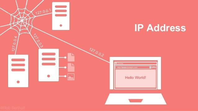 Web Accessibility __