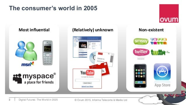 The consumer in 2025 - Digital Futures 2025 Slide 3