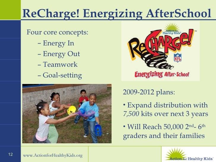 ReCharge! Energizing AfterSchool <ul><li>Four core concepts: </li></ul><ul><ul><li>Energy In </li></ul></ul><ul><ul><li>En...