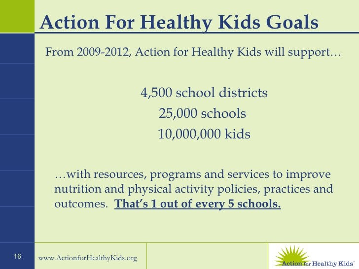 Action For Healthy Kids Goals <ul><li>From 2009-2012, Action for Healthy Kids will support…  </li></ul><ul><ul><li>4,500 s...