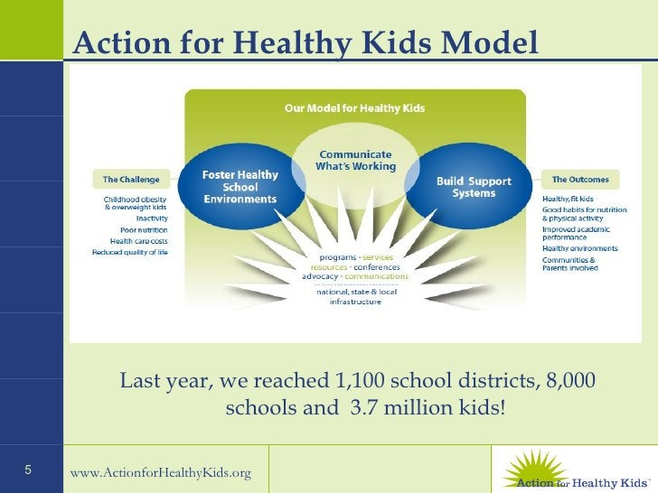 Action for Healthy Kids Model <ul><li>Last year, we reached 1,100 school districts, 8,000 schools and  3.7 million kids! <...
