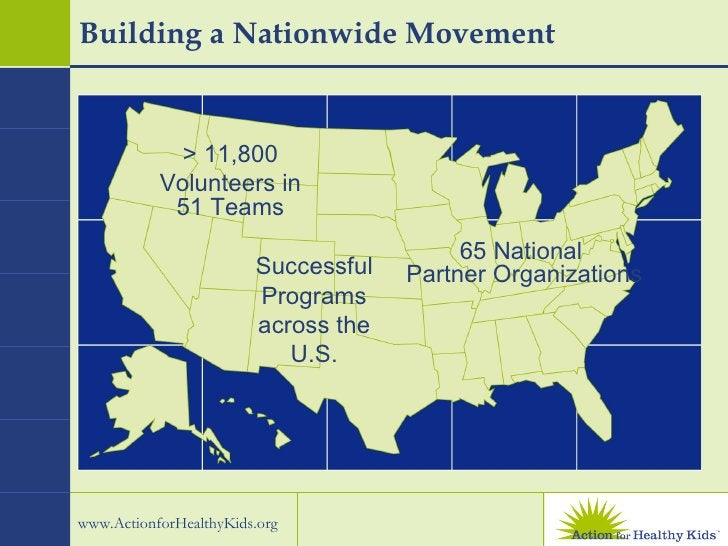 Building a Nationwide Movement > 11,800 Volunteers in 51 Teams Successful Programs across the U.S. 65 National  Partner Or...