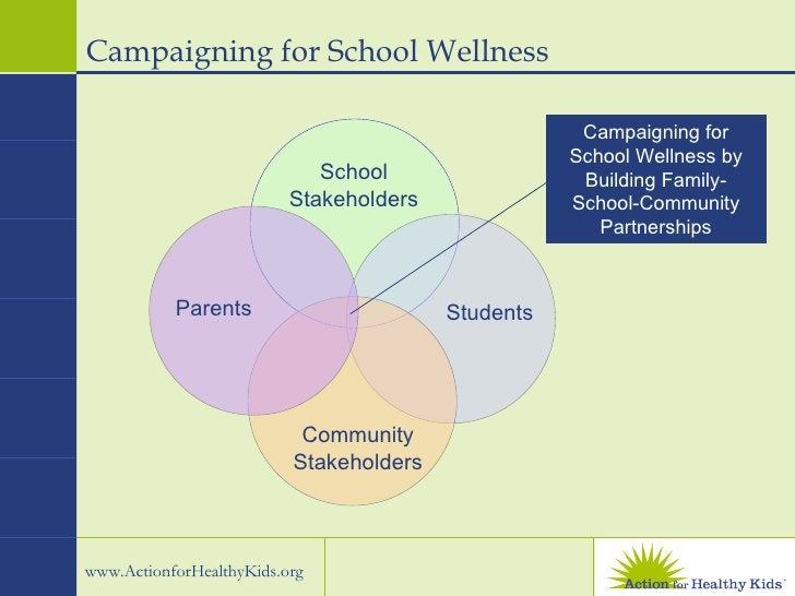 Campaigning for School Wellness by Building Family-School-Community Partnerships Campaigning for School Wellness School St...