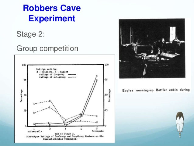 robbers cave experiment summary