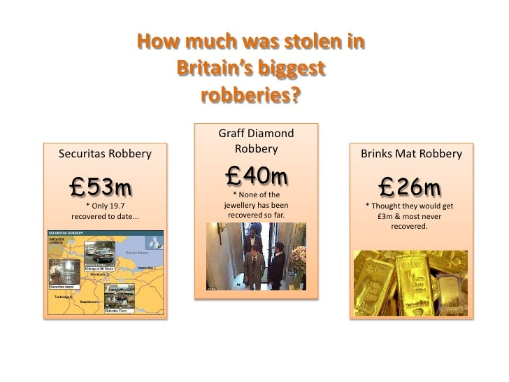 How much was stolen in Britain's biggest robberies?<br />Graff Diamond Robbery<br />Securitas Robbery<br />Brinks Mat Robb...